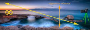 landscape-photography-composition-technique